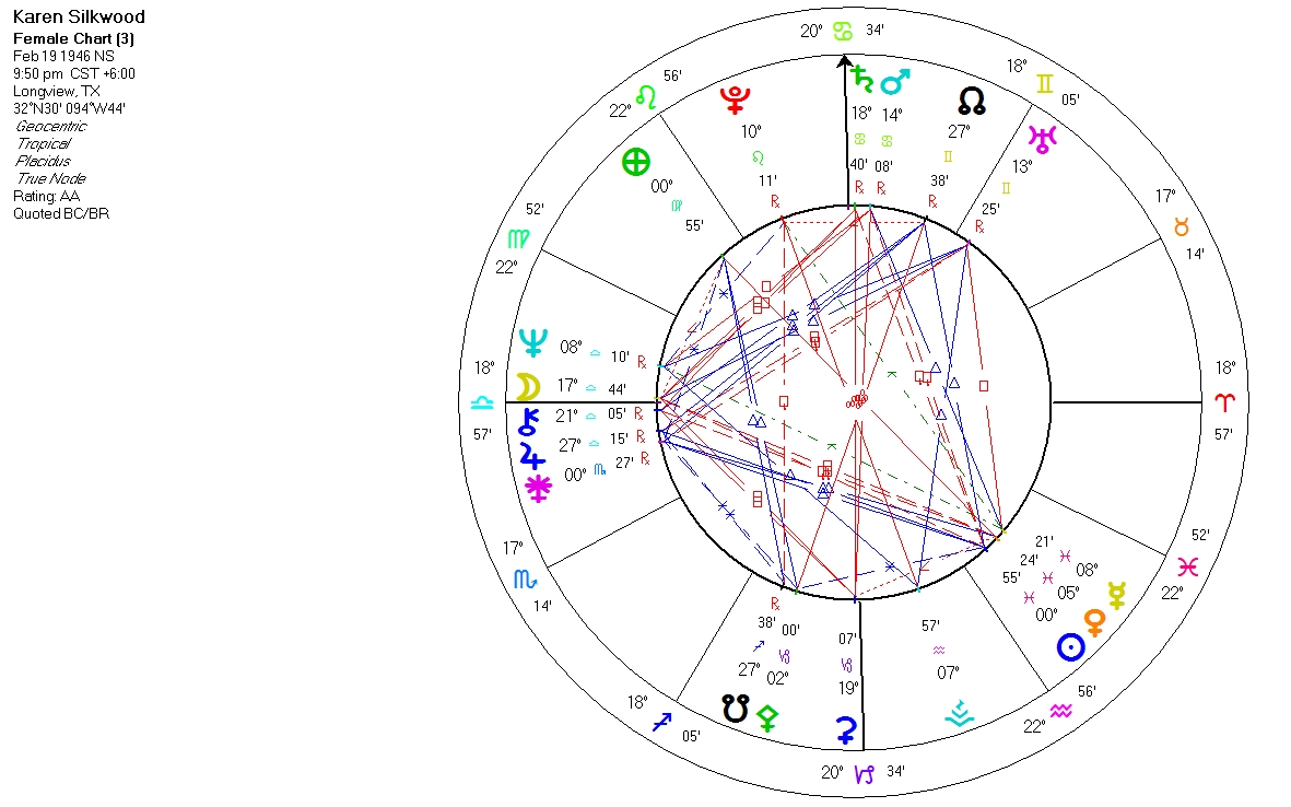 North node julie demboskis astrology heres a re print from july of 2008 hope you like it for the current daily lunar picture the forecast articles commentary and more nvjuhfo Images