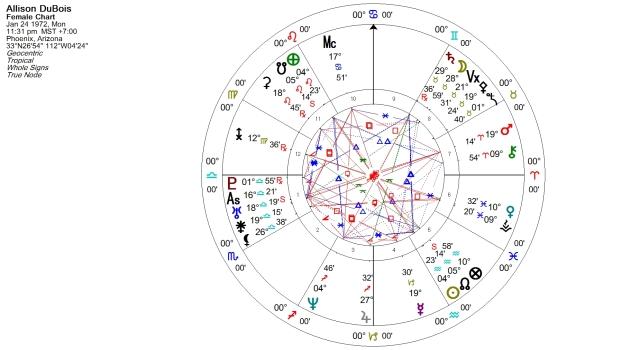 Allison DuBois Natal Chart