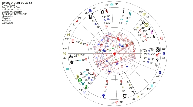 Aquarius Full Moon 20 August 2013