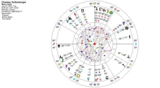 Chesley Sullenberger Natal Chart