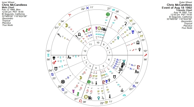 Chris McCandless Natal Chart + Chart for the possible day of death