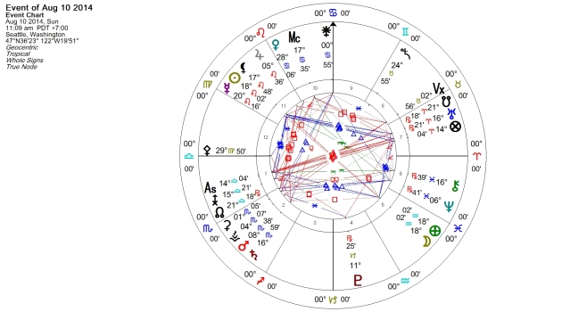 Full Moon in Aquarius August 2014
