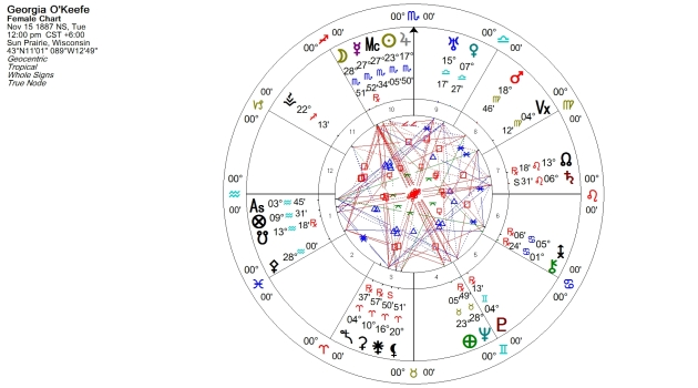 Georgia O'Keeffe Natal Chart, birth time unknown. We try to answer the question, did she have a Scorpio Moon or a Sagittarius Moon?
