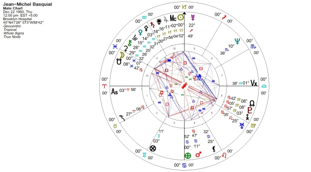 Charts For Articles In Past Issues Of Eclipse Julie Demboskis