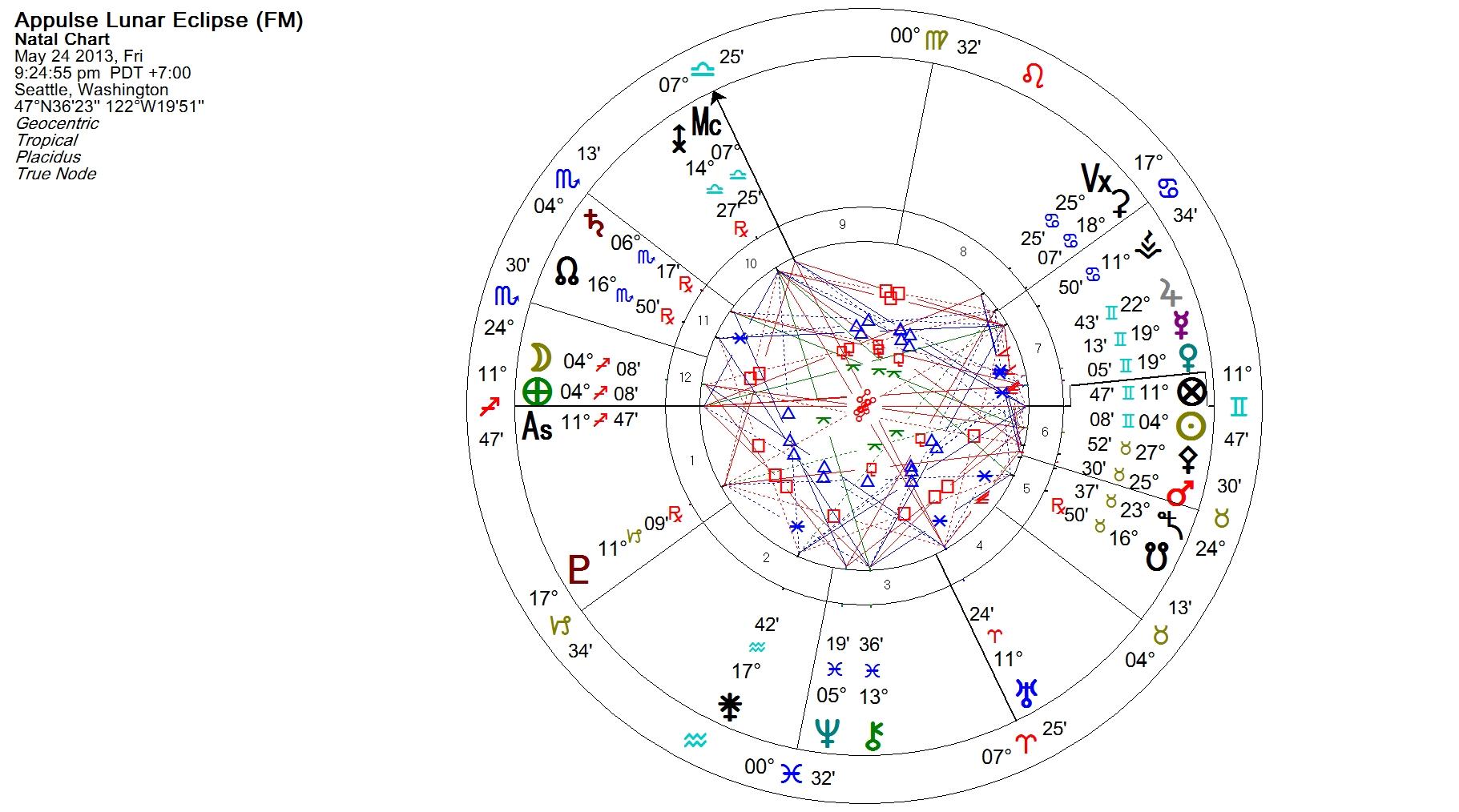 2013, 2013 Lunar Tables, Lunar Eclipse Chart, May 25 2013 Lunar