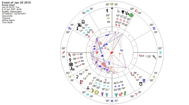New Moon in Aquarius January 2015