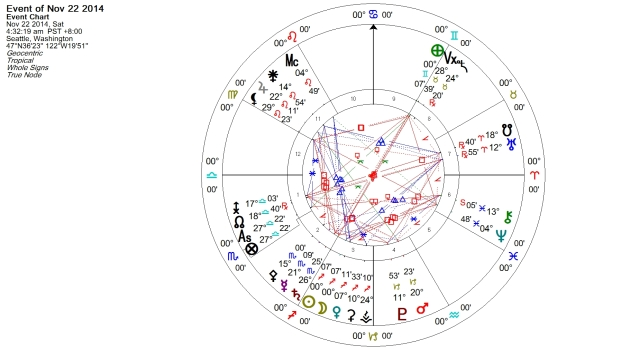 New Moon in Sagittarius November 2014