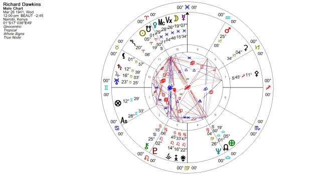 Richard Dawkins Natal Chart