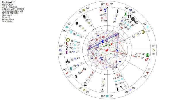 Richard III Natal Chart
