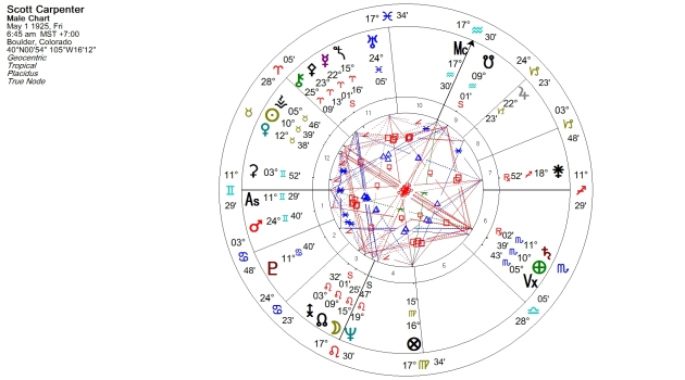 The natal chart of Mercury Astronaut Scott Carpenter