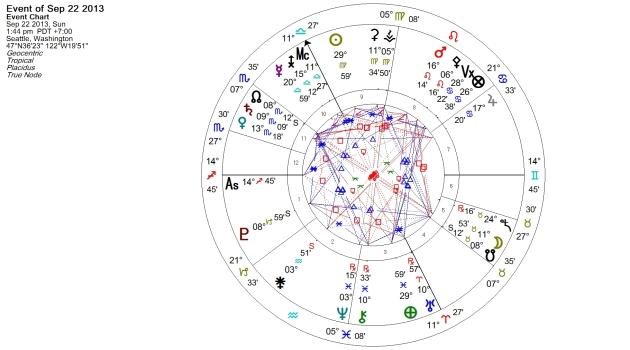 Solstice 22 September 2013