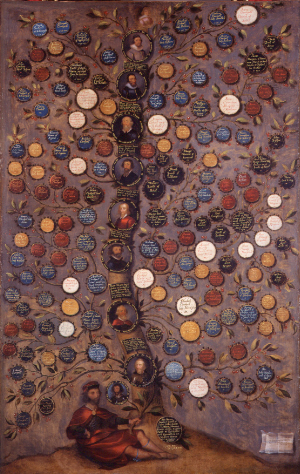 The Campbell of Glenorchy Family Tree by George Jamesone 1635 {{PD}}