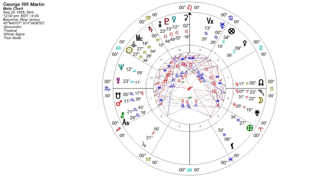 George RR Martin Natal Chart