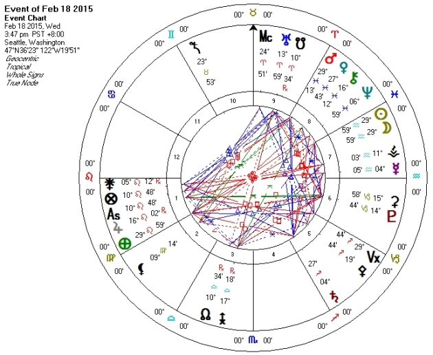 New Moon at 29 Aquarius February 2015
