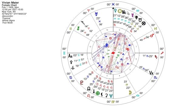 Vivian Maier Natal Chart