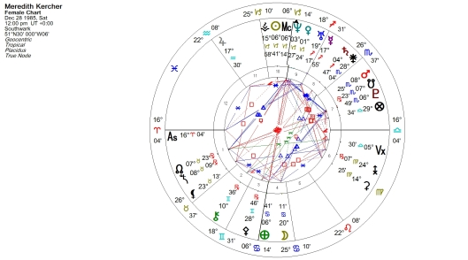 Meredith Kercher Natal Chart (Placidus)