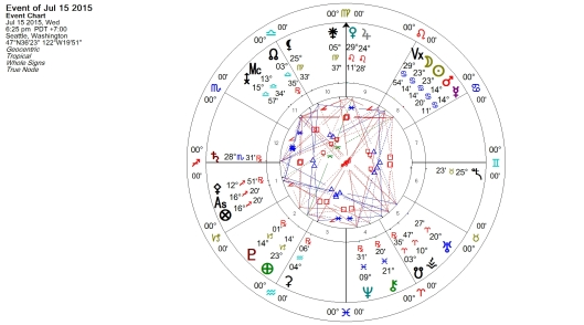 The New Moon in Cancer 15 July 2015