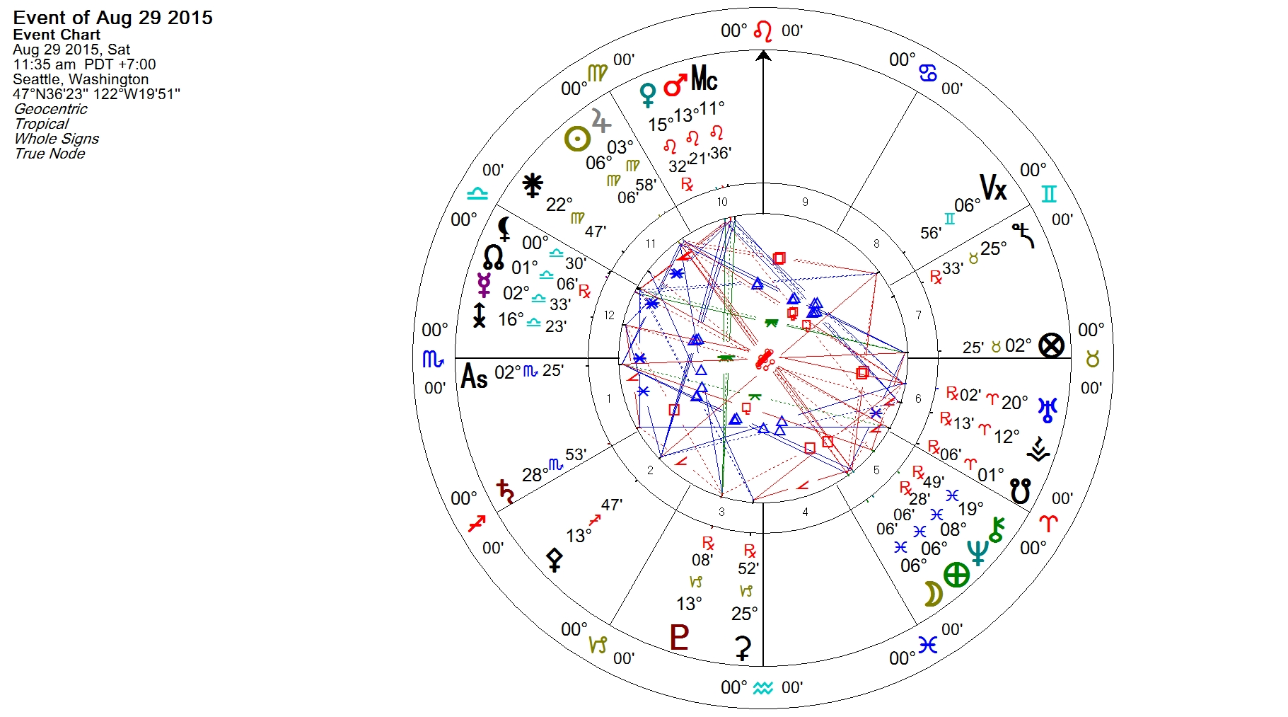 Full Moon in Pisces August 2015