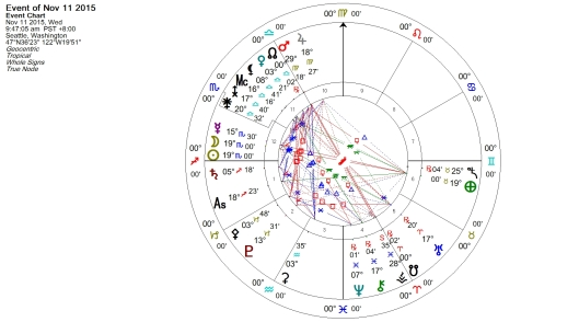 New Moon in Scorpio 2015