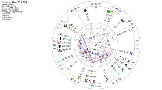 Cancer Full Moon December 2015