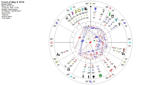 New Moon in Taurus May 2016