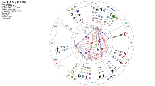 Full Moon in Aquarius August 18 2016