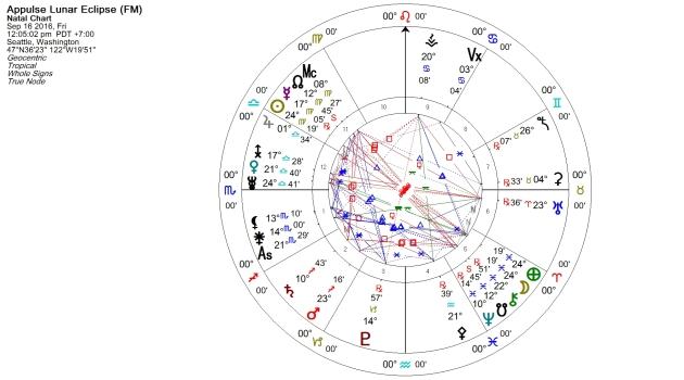 Lunar Eclipse September 2016