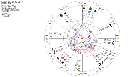 full-moon-in-cancer-january-2017